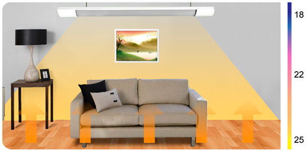 Инфракрасный обогреватель потолочный градусы