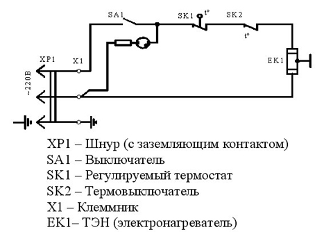 Масляный обогреватель напольный-схема электрическая